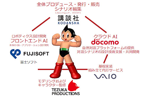 Atom-vaio03.jpg